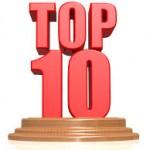 Top 10 mobiele telefoons